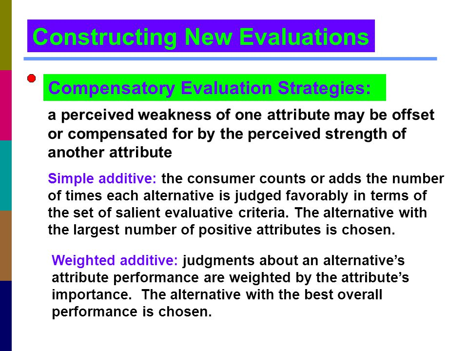 Constructing New Evaluations Compensatory Evaluation Strategies: a perceived weakness of one attribute may be offset or compensated for by the perceiv