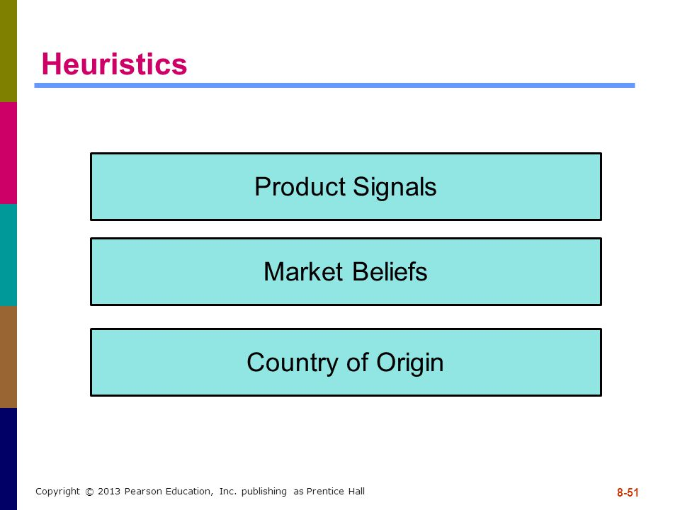 8-51 Copyright © 2013 Pearson Education, Inc. publishing as Prentice Hall Heuristics Product Signals Market Beliefs Country of Origin