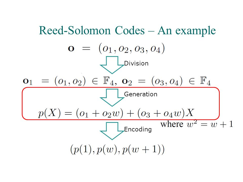 Reed-Solomon Codes – An example Division Encoding Generation