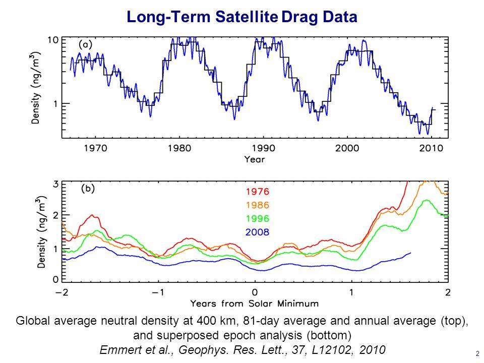 Model Calculations of Altitude Profiles 13 Measured Density Change [Emmert et al., 2010]