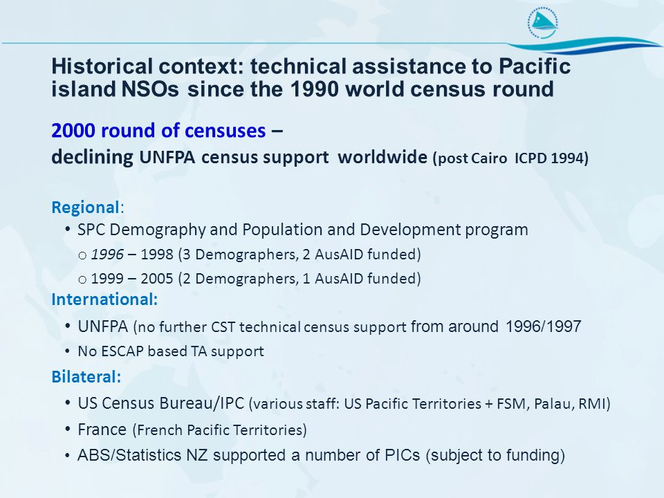 Historical context: technical assistance to Pacific island NSOs since the 1990 world census round 2000 round of censuses – declining UNFPA census supp