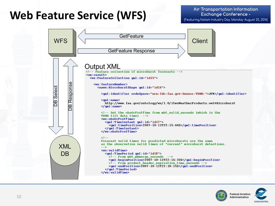 Web Feature Service (WFS) 10