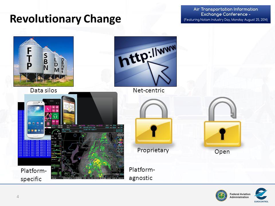 Revolutionary Change F T P L D M S B N D B N e t 4 Data silos Net-centric Proprietary Open Platform- specific Platform- agnostic