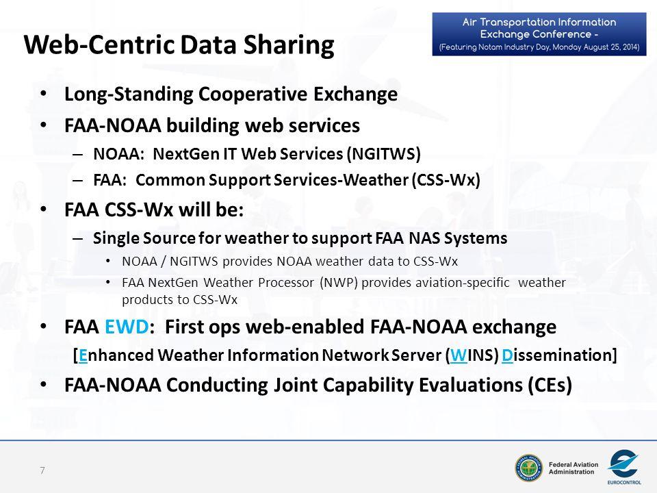 Web-Centric Data Sharing Long-Standing Cooperative Exchange FAA-NOAA building web services – NOAA: NextGen IT Web Services (NGITWS) – FAA: Common Supp