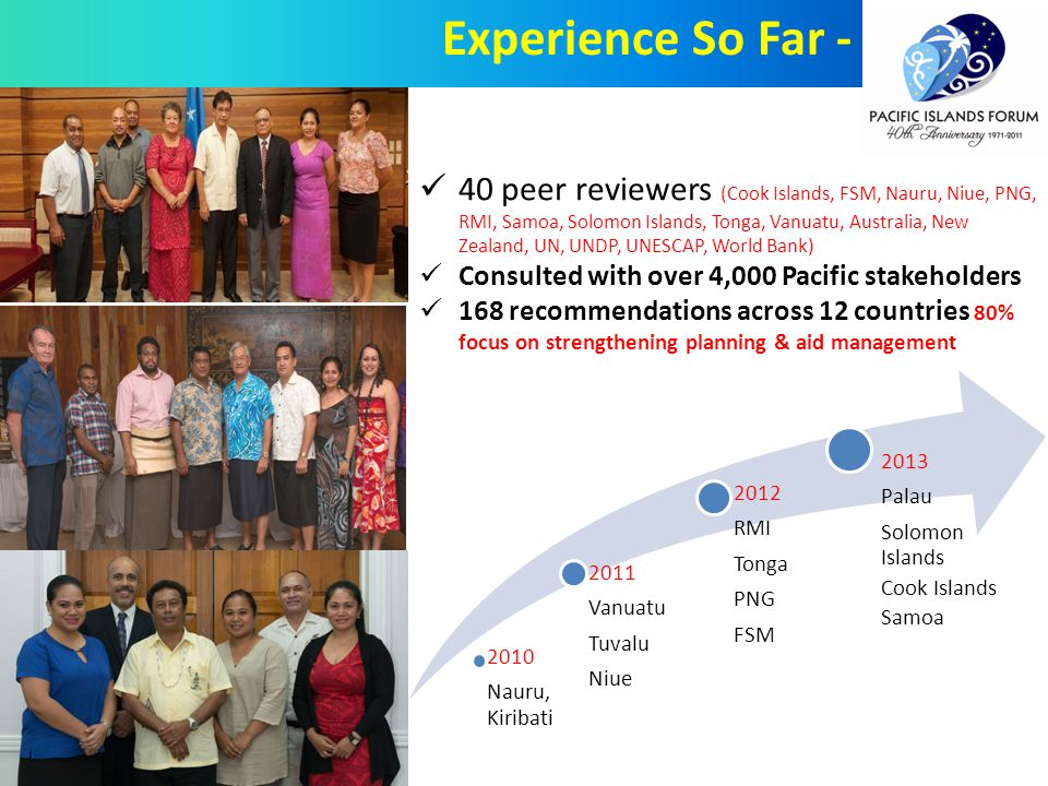 6 40 peer reviewers (Cook Islands, FSM, Nauru, Niue, PNG, RMI, Samoa, Solomon Islands, Tonga, Vanuatu, Australia, New Zealand, UN, UNDP, UNESCAP, World Bank) Consulted with over 4,000 Pacific stakeholders 168 recommendations across 12 countries 80% focus on strengthening planning & aid management Experience So Far - 2010 Nauru, Kiribati 2011 Vanuatu Tuvalu Niue 2012 RMI Tonga PNG FSM 2013 Palau Solomon Islands Cook Islands Samoa