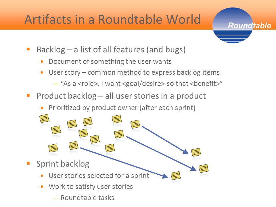  Backlog – a list of all features (and bugs) Document of something the user wants User story – common method to express backlog items – As a, I want so that  Product backlog – all user stories in a product Prioritized by product owner (after each sprint) Artifacts in a Roundtable World  Sprint backlog User stories selected for a sprint Work to satisfy user stories – Roundtable tasks