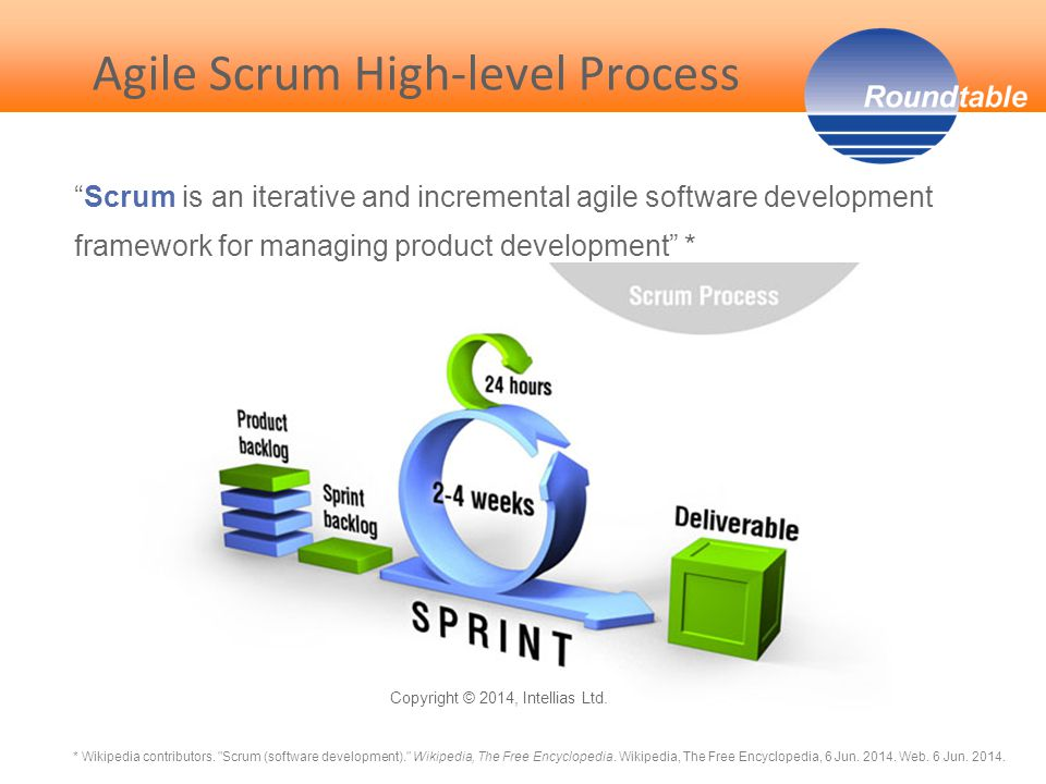 Agile Scrum High-level Process Copyright © 2014, Intellias Ltd.
