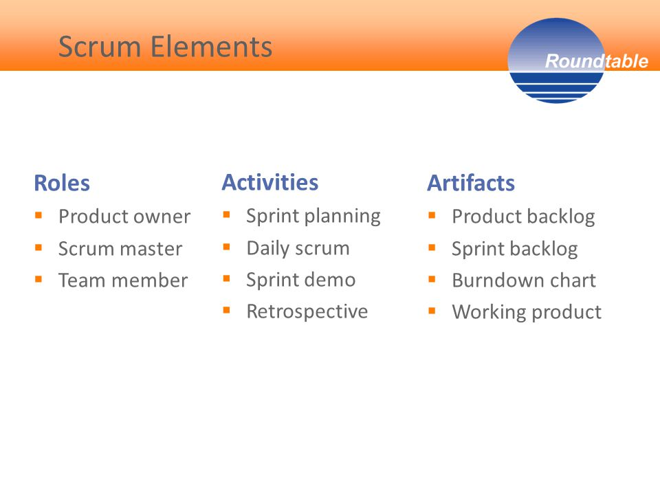  Product owner Subject matter expert (SME) Defines and gathers requirements from stakeholders Set priorities (responsible for ROI)  Scrum master Coach – guidance and education Gatekeeper – remove impediments and protect the team  Team member People doing the work Typically, teams contain 5 – 9 members Roles