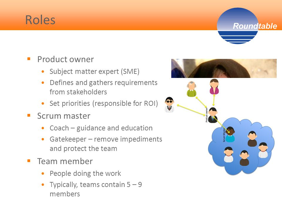  Product owner Subject matter expert (SME) Defines and gathers requirements from stakeholders Set priorities (responsible for ROI)  Scrum master Coach – guidance and education Gatekeeper – remove impediments and protect the team  Team member People doing the work Typically, teams contain 5 – 9 members Roles