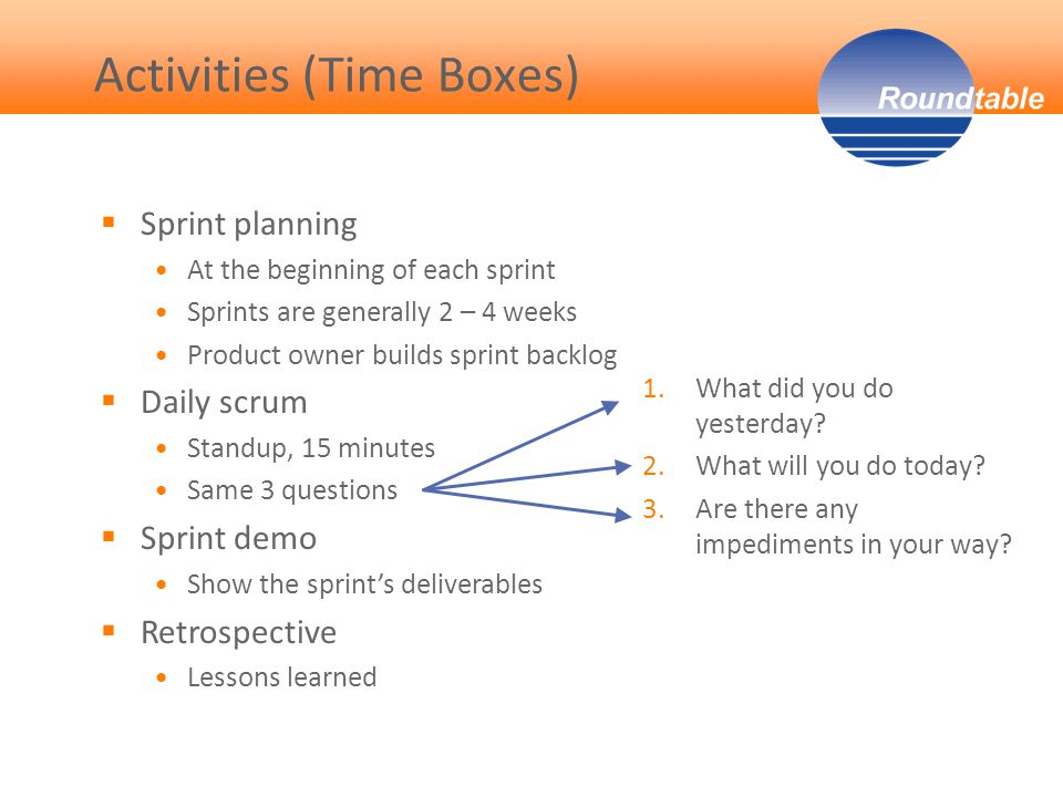  Sprint planning At the beginning of each sprint Sprints are generally 2 – 4 weeks Product owner builds sprint backlog  Daily scrum Standup, 15 minutes Same 3 questions  Sprint demo Show the sprint's deliverables  Retrospective Lessons learned Activities (Time Boxes) 1.What did you do yesterday.