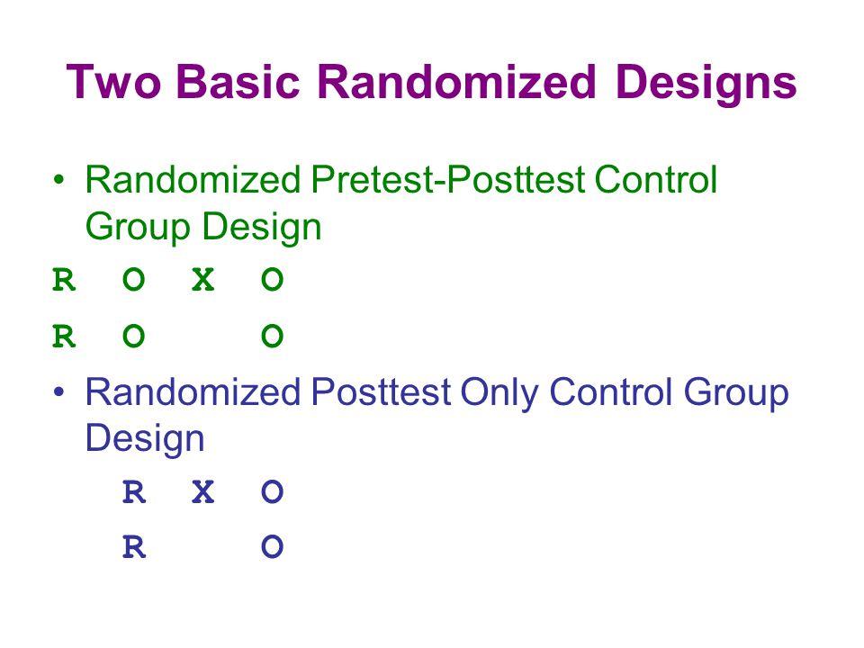 Two Basic Randomized Designs Randomized Pretest-Posttest Control Group Design R O X O R O O Randomized Posttest Only Control Group Design R X O R O