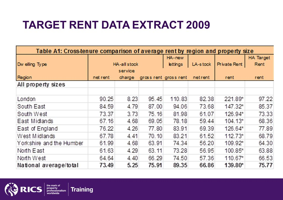 TARGET RENT DATA EXTRACT 2009