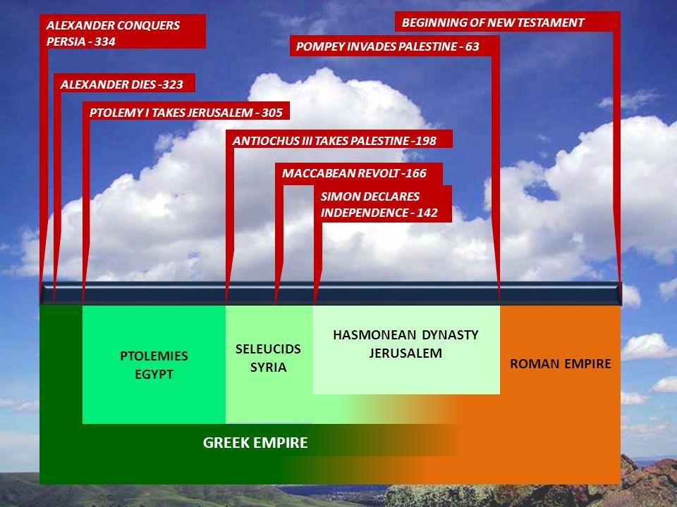 ALEXANDER CONQUERS PERSIA - 334 ALEXANDER DIES -323 PTOLEMY I TAKES JERUSALEM - 305 ANTIOCHUS III TAKES PALESTINE -198 BEGINNING OF NEW TESTAMENT PTOLEMIES EGYPT SIMON DECLARES INDEPENDENCE - 142 MACCABEAN REVOLT -166 POMPEY INVADES PALESTINE - 63 SELEUCIDS SYRIA GREEK EMPIRE HASMONEAN DYNASTY JERUSALEM ROMAN EMPIRE