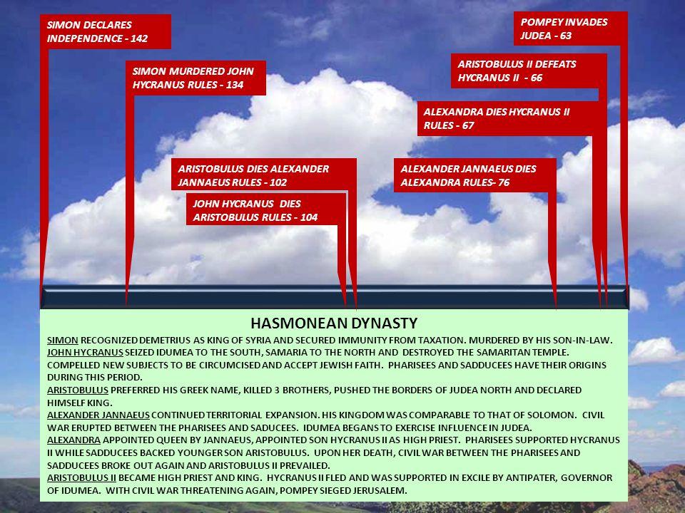 SIMON DECLARES INDEPENDENCE - 142 POMPEY INVADES JUDEA - 63 JOHN HYCRANUS DIES ARISTOBULUS RULES - 104 ARISTOBULUS II DEFEATS HYCRANUS II - 66 HASMONEAN DYNASTY SIMON RECOGNIZED DEMETRIUS AS KING OF SYRIA AND SECURED IMMUNITY FROM TAXATION.