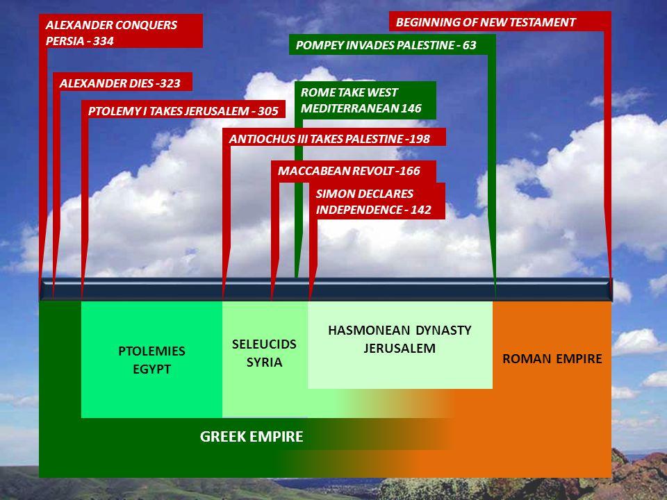 ROME TAKE WEST MEDITERRANEAN 146 ALEXANDER CONQUERS PERSIA - 334 ALEXANDER DIES -323 PTOLEMY I TAKES JERUSALEM - 305 ANTIOCHUS III TAKES PALESTINE -198 BEGINNING OF NEW TESTAMENT PTOLEMIES EGYPT SIMON DECLARES INDEPENDENCE - 142 MACCABEAN REVOLT -166 POMPEY INVADES PALESTINE - 63 SELEUCIDS SYRIA GREEK EMPIRE HASMONEAN DYNASTY JERUSALEM ROMAN EMPIRE