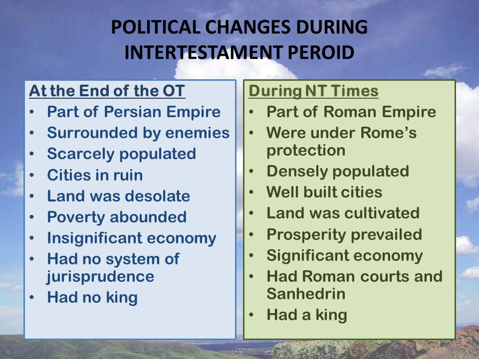 At the End of the OT Part of Persian Empire Surrounded by enemies Scarcely populated Cities in ruin Land was desolate Poverty abounded Insignificant economy Had no system of jurisprudence Had no king During NT Times Part of Roman Empire Were under Rome's protection Densely populated Well built cities Land was cultivated Prosperity prevailed Significant economy Had Roman courts and Sanhedrin Had a king POLITICAL CHANGES DURING INTERTESTAMENT PEROID
