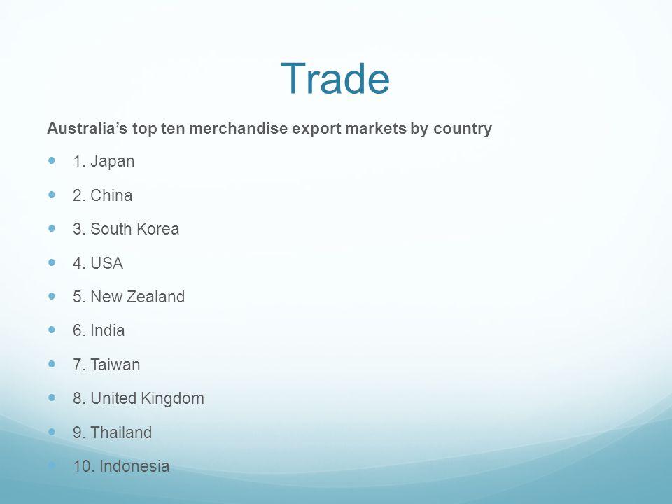 Trade Australia's top ten merchandise export markets by country 1. Japan 2. China 3. South Korea 4. USA 5. New Zealand 6. India 7. Taiwan 8. United Ki