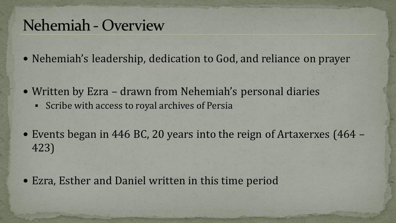 How does Nehemiah refer to Jerusalem.