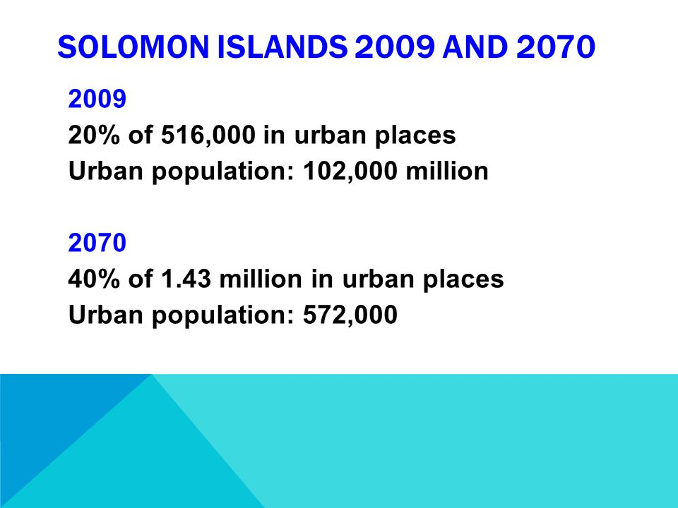 SOLOMON ISLANDS 2009 AND 2070 2009 20% of 516,000 in urban places Urban population: 102,000 million 2070 40% of 1.43 million in urban places Urban population: 572,000