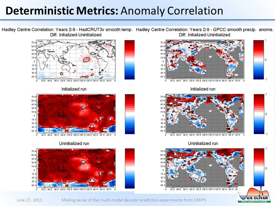 June 27, 2011Making sense of the multi-model decadal prediction experiments from CMIP5 Deterministic Metrics: Anomaly Correlation