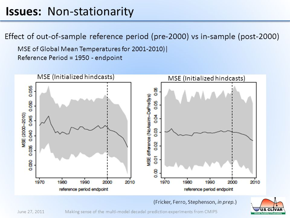 June 27, 2011Making sense of the multi-model decadal prediction experiments from CMIP5 Issues: Non-stationarity Effect of out-of-sample reference period (pre-2000) vs in-sample (post-2000) MSE of Global Mean Temperatures for 2001-2010)| Reference Period = 1950 - endpoint MSE (Initialized hindcasts) (Fricker, Ferro, Stephenson, in prep.)