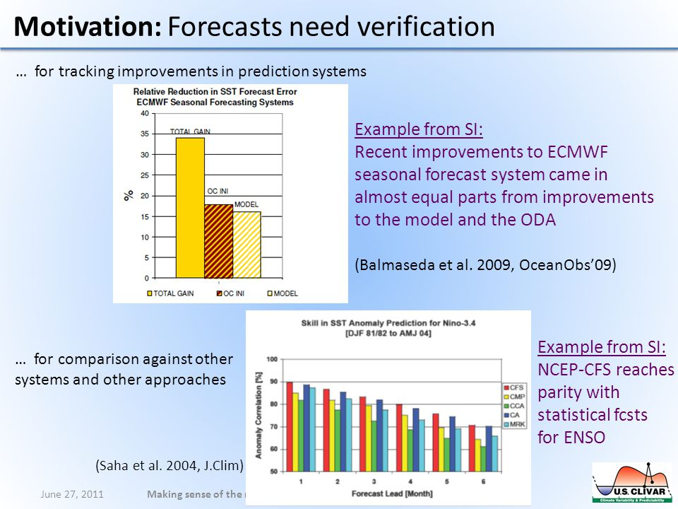 Motivation: Forecasts need verification June 27, 2011Making sense of the multi-model decadal prediction experiments from CMIP5 … for tracking improvements in prediction systems Example from SI: Recent improvements to ECMWF seasonal forecast system came in almost equal parts from improvements to the model and the ODA (Balmaseda et al.
