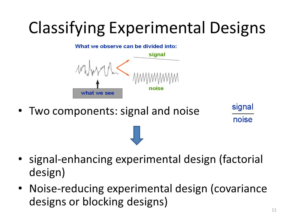 Classifying Experimental Designs Two components: signal and noise signal-enhancing experimental design (factorial design) Noise-reducing experimental design (covariance designs or blocking designs) 11
