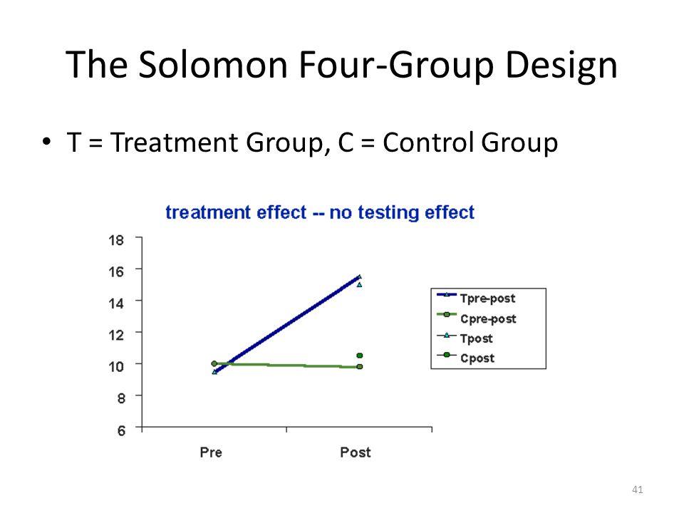 The Solomon Four-Group Design T = Treatment Group, C = Control Group 41