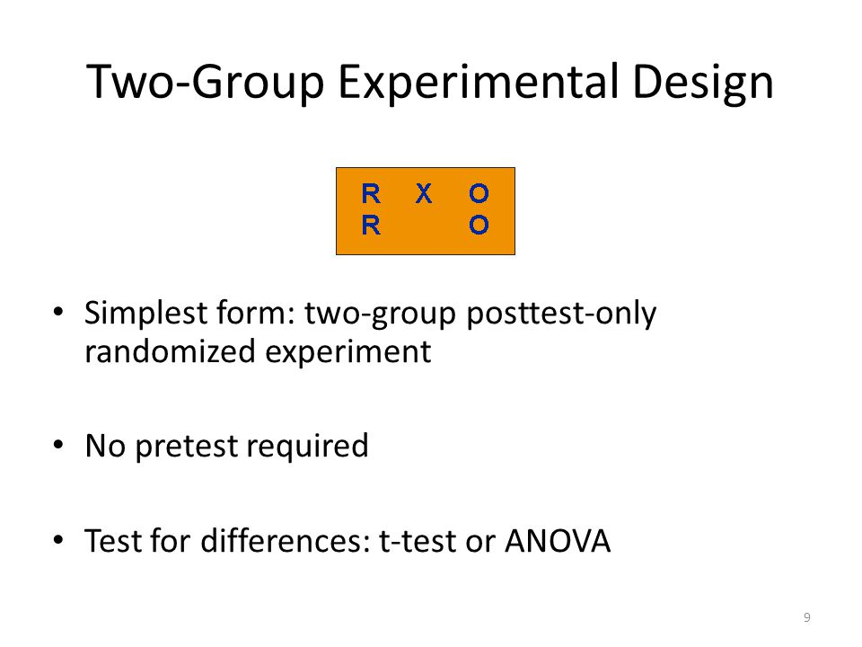Randomized Block Design Stratified random sampling To reduce noise or variance in the data Division into homogeneous subgroups Treatment implemented to each subgroup Variability within each block is less than the variability of the entire sample or each block is more homogenous than the entire group 30