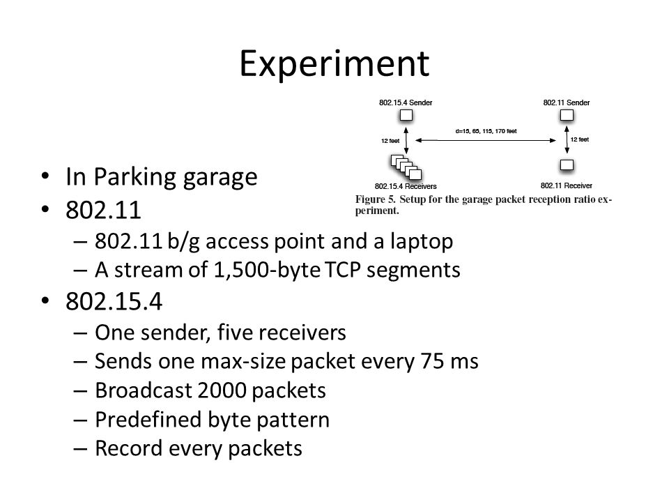 Experiment In Parking garage 802.11 – 802.11 b/g access point and a laptop – A stream of 1,500-byte TCP segments 802.15.4 – One sender, five receivers – Sends one max-size packet every 75 ms – Broadcast 2000 packets – Predefined byte pattern – Record every packets