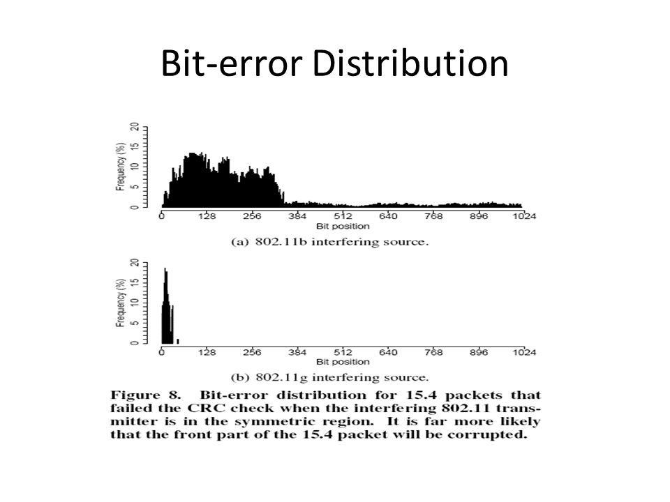 Bit-error Distribution