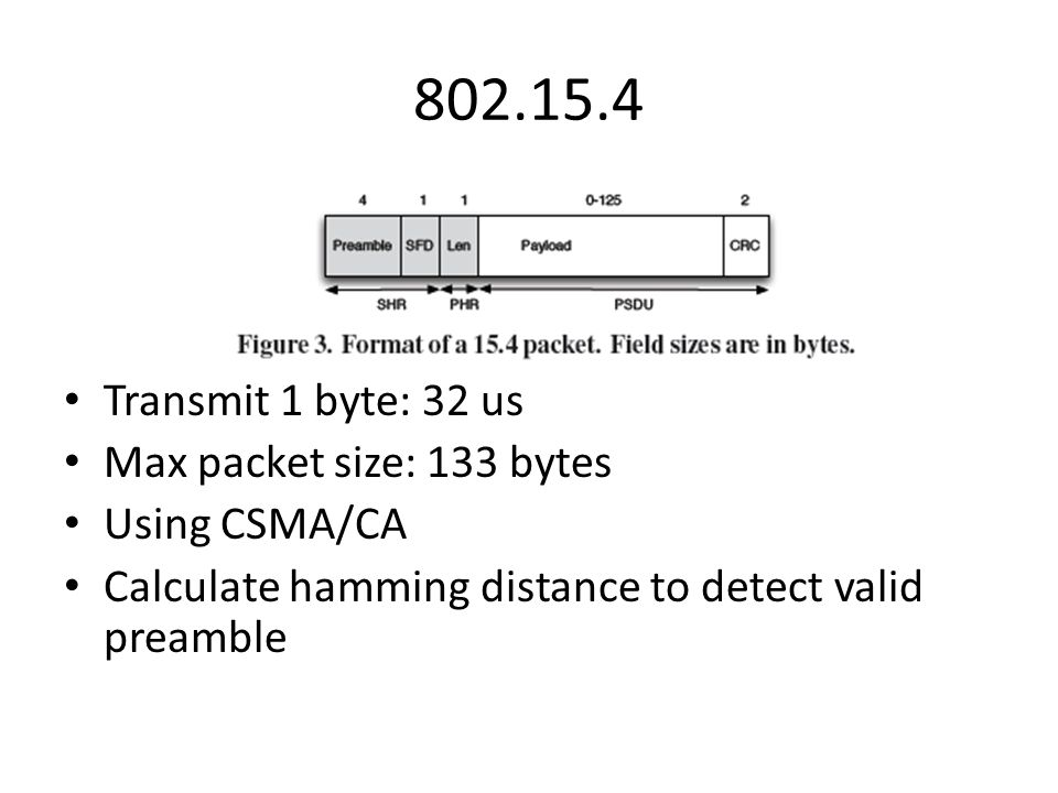 802.15.4 Transmit 1 byte: 32 us Max packet size: 133 bytes Using CSMA/CA Calculate hamming distance to detect valid preamble