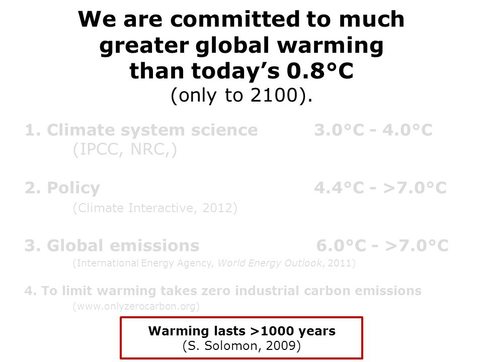 We are committed to much greater global warming than today's 0.8°C (only to 2100).