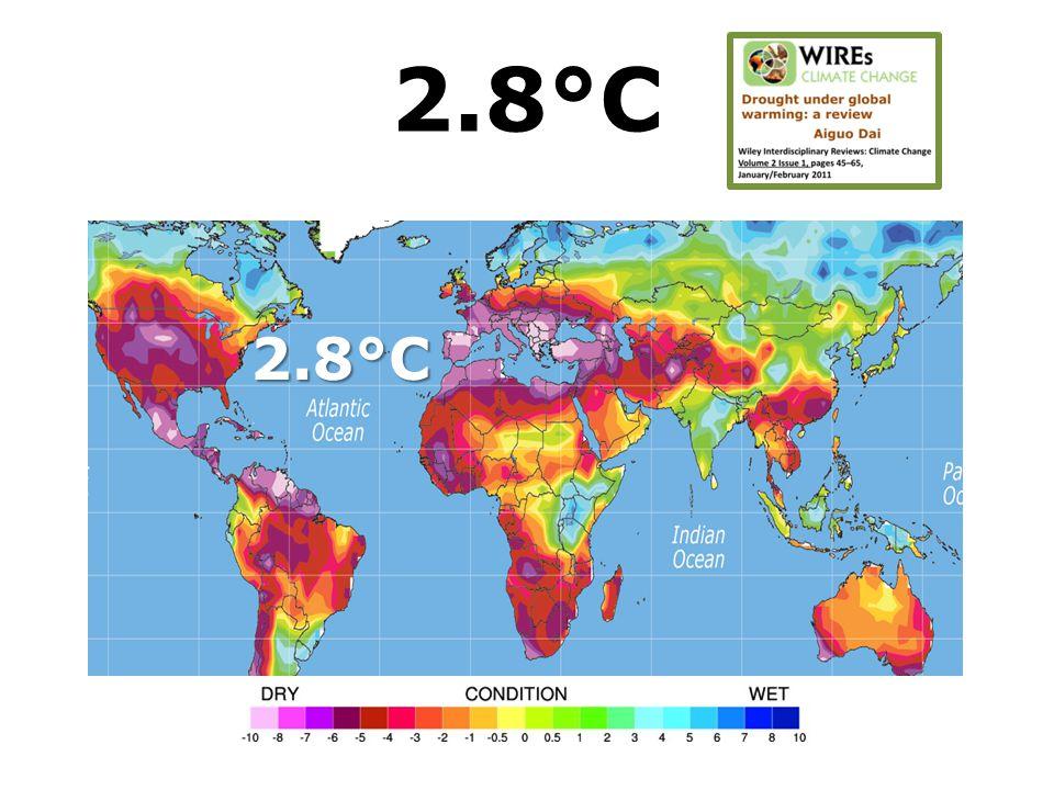 2.8°C 2.8°C