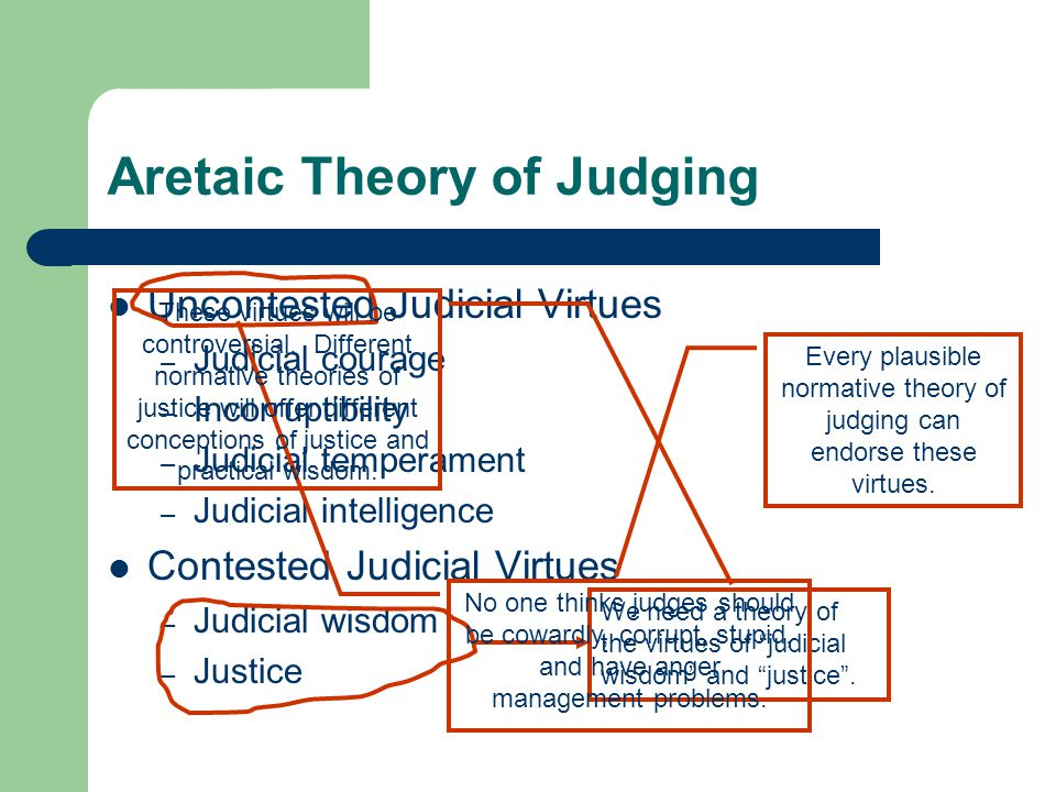 Aretaic Theory of Judging Uncontested Judicial Virtues – Judicial courage – Incorruptibility – Judicial temperament – Judicial intelligence Contested