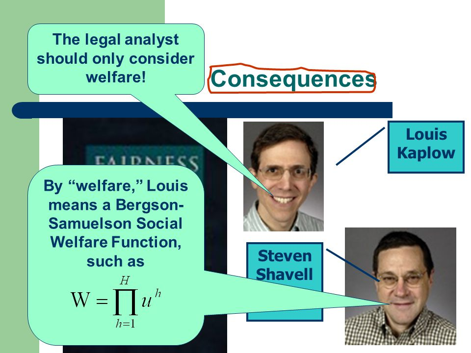 Rights versus Consequences Louis Kaplow Steven Shavell The legal analyst should only consider welfare.