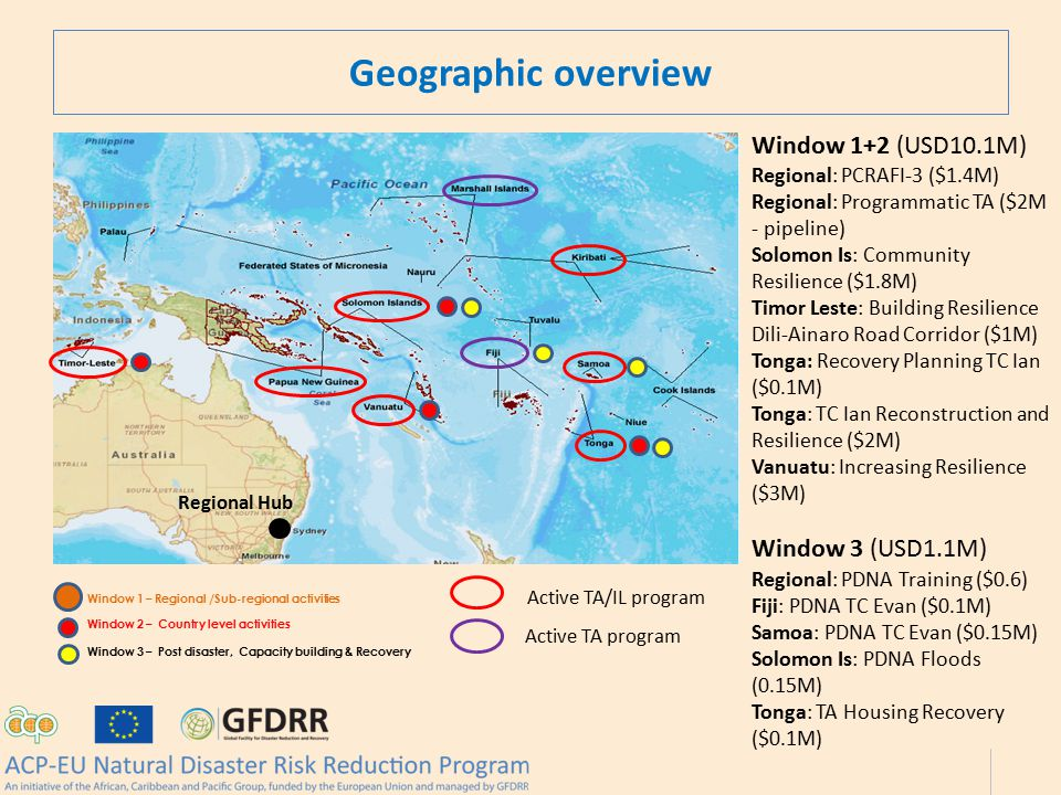 Window 1 – Regional /Sub-regional activities Window 2 – Country level activities Window 3 – Post disaster, Capacity building & Recovery Geographic overview Active TA/IL program Active TA program Window 1+2 (USD10.1M) Regional: PCRAFI-3 ($1.4M) Regional: Programmatic TA ($2M - pipeline) Solomon Is: Community Resilience ($1.8M) Timor Leste: Building Resilience Dili-Ainaro Road Corridor ($1M) Tonga: Recovery Planning TC Ian ($0.1M) Tonga: TC Ian Reconstruction and Resilience ($2M) Vanuatu: Increasing Resilience ($3M) Window 3 (USD1.1M) Regional: PDNA Training ($0.6) Fiji: PDNA TC Evan ($0.1M) Samoa: PDNA TC Evan ($0.15M) Solomon Is: PDNA Floods (0.15M) Tonga: TA Housing Recovery ($0.1M) Regional Hub