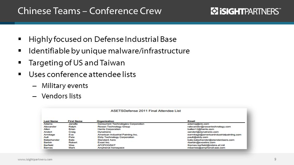 Chinese Teams – Conference Crew www.isightpartners.com 9  Highly focused on Defense Industrial Base  Identifiable by unique malware/infrastructure 