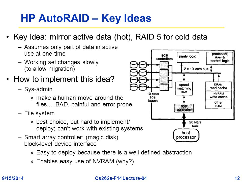 9/15/201412Cs262a-F14 Lecture-04 HP AutoRAID – Key Ideas Key idea: mirror active data (hot), RAID 5 for cold data –Assumes only part of data in active use at one time –Working set changes slowly (to allow migration) How to implement this idea.