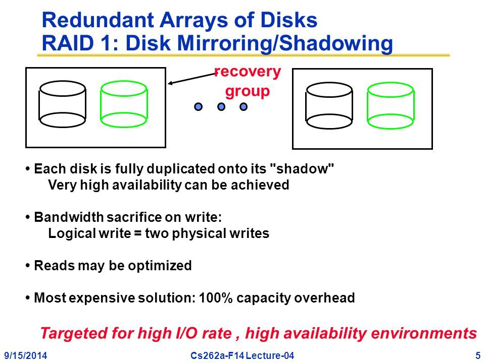 9/15/20145Cs262a-F14 Lecture-04 Redundant Arrays of Disks RAID 1: Disk Mirroring/Shadowing Each disk is fully duplicated onto its shadow Very high availability can be achieved Bandwidth sacrifice on write: Logical write = two physical writes Reads may be optimized Most expensive solution: 100% capacity overhead Targeted for high I/O rate, high availability environments recovery group