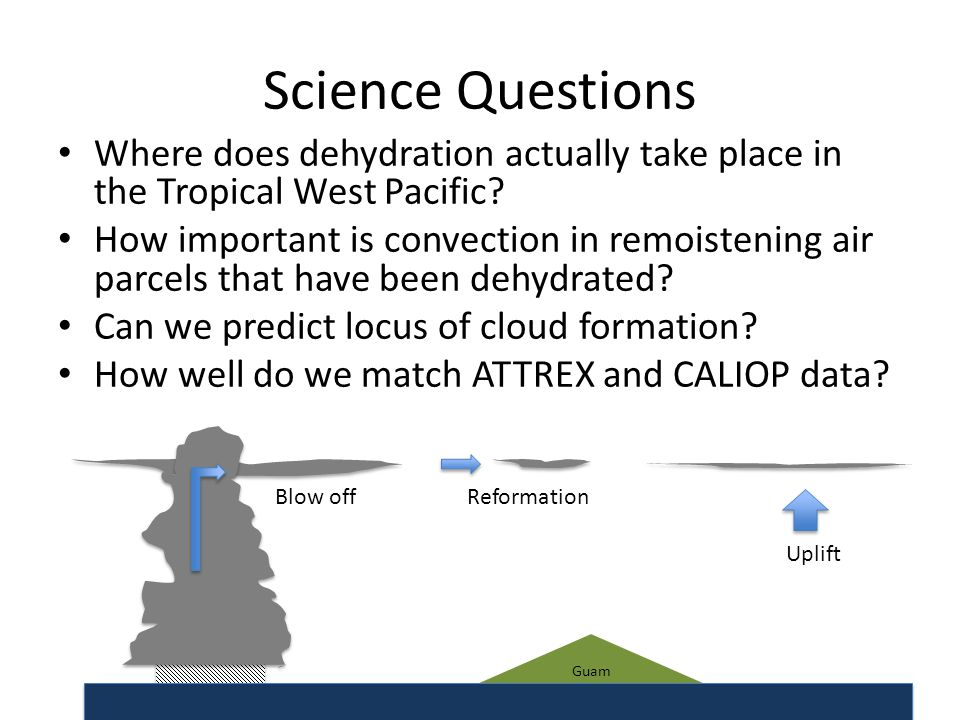 Guam Science Questions Blow offReformation Uplift Where does dehydration actually take place in the Tropical West Pacific? How important is convection