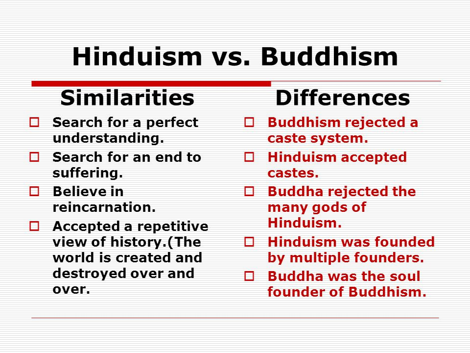 Hinduism vs.Buddhism Similarities  Search for a perfect understanding.