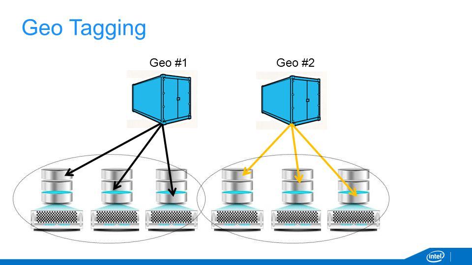 Geo Tagging Geo #1Geo #2