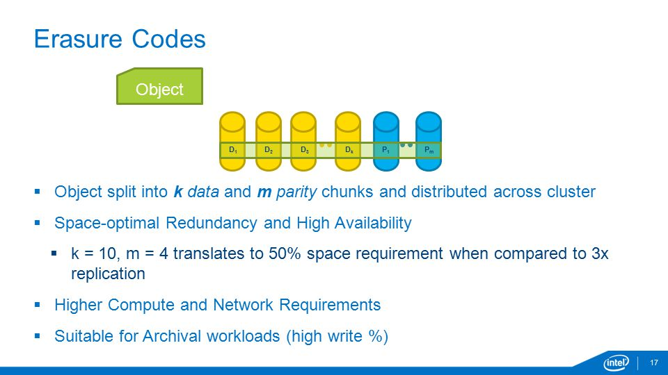 17 Erasure Codes  Object split into k data and m parity chunks and distributed across cluster  Space-optimal Redundancy and High Availability  k = 10, m = 4 translates to 50% space requirement when compared to 3x replication  Higher Compute and Network Requirements  Suitable for Archival workloads (high write %) Object D1D1 D2D2 D3D3 DkDk P1P1 PmPm