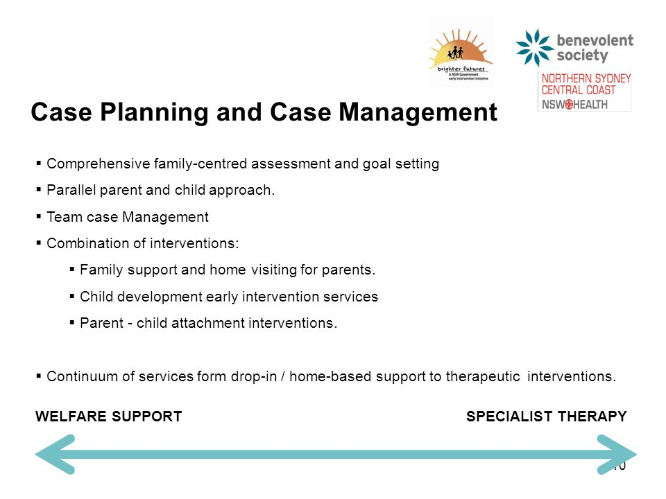 10  Comprehensive family-centred assessment and goal setting  Parallel parent and child approach.