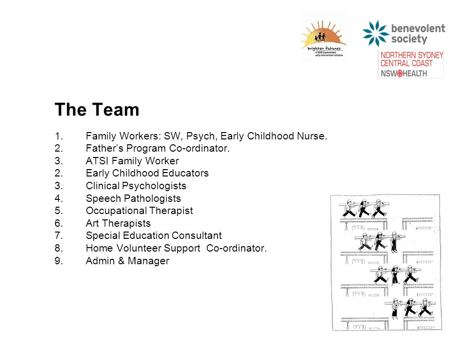 The Team 1.Family Workers: SW, Psych, Early Childhood Nurse.