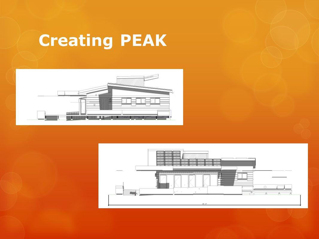 Creating PEAK