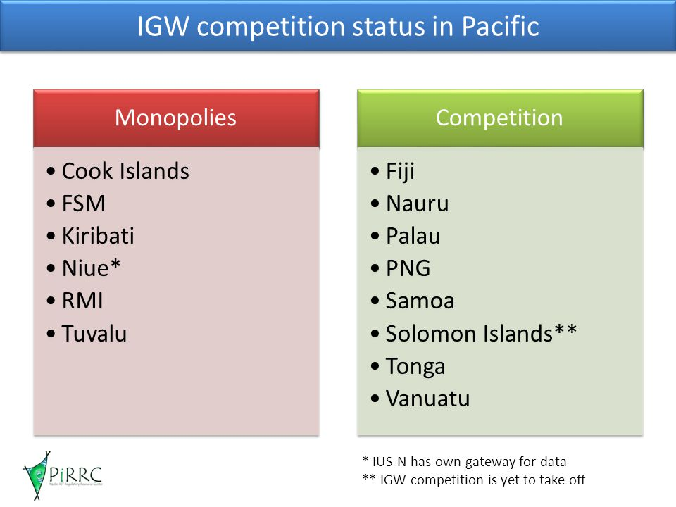 IGW competition status in Pacific Monopolies Cook Islands FSM Kiribati Niue* RMI Tuvalu Competition Fiji Nauru Palau PNG Samoa Solomon Islands** Tonga Vanuatu * IUS-N has own gateway for data ** IGW competition is yet to take off