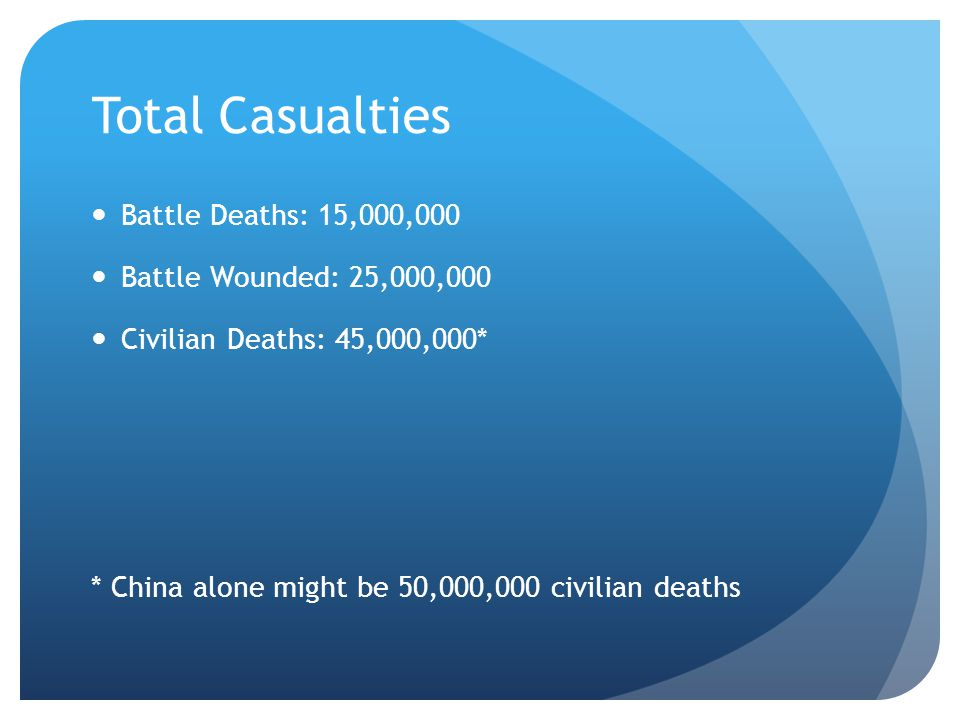 Total Casualties Battle Deaths: 15,000,000 Battle Wounded: 25,000,000 Civilian Deaths: 45,000,000* * China alone might be 50,000,000 civilian deaths