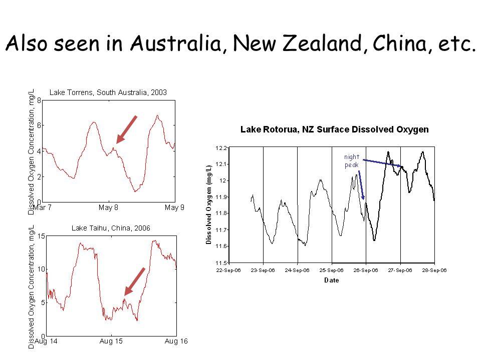 Also seen in Australia, New Zealand, China, etc.